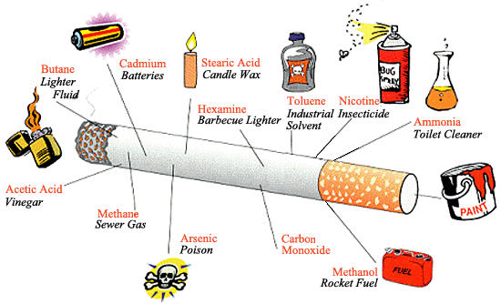 additieven in tabak